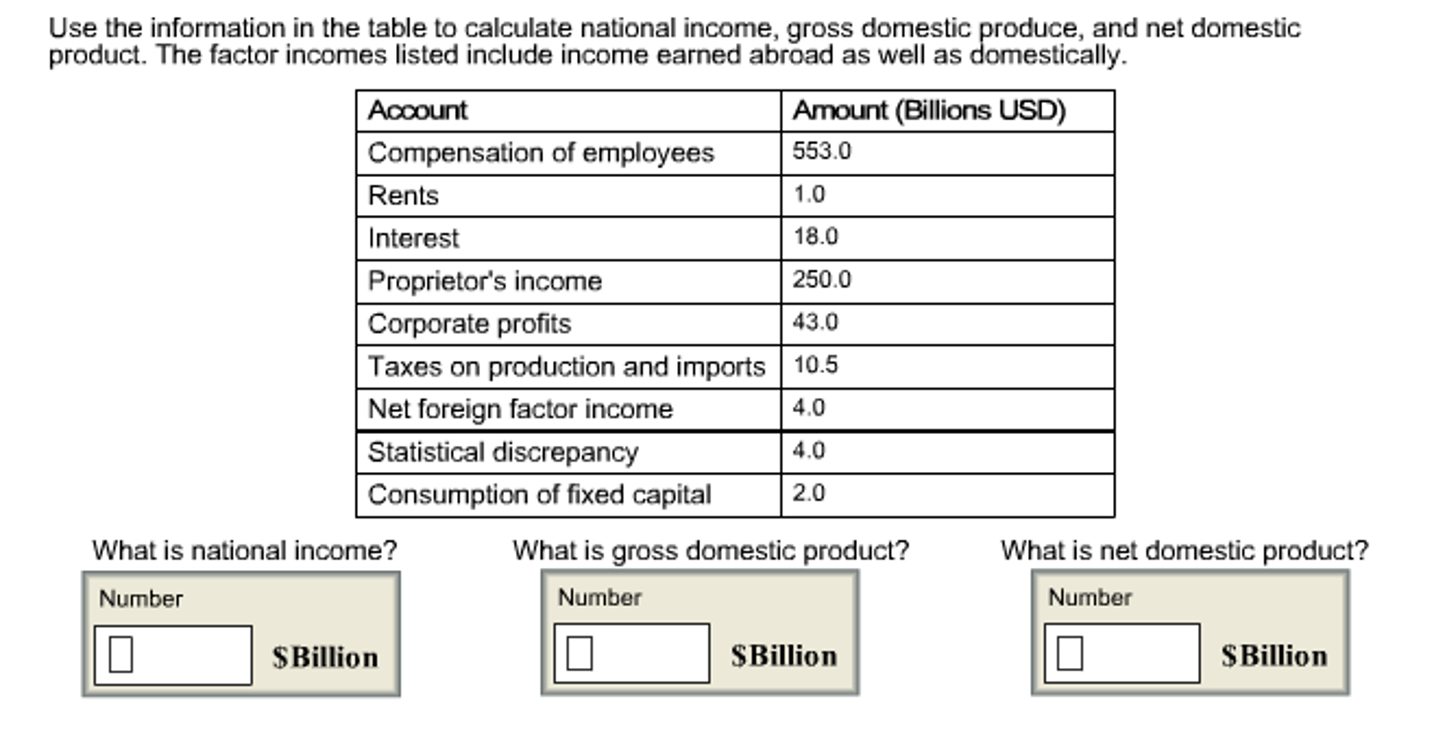 how to calculate net national product