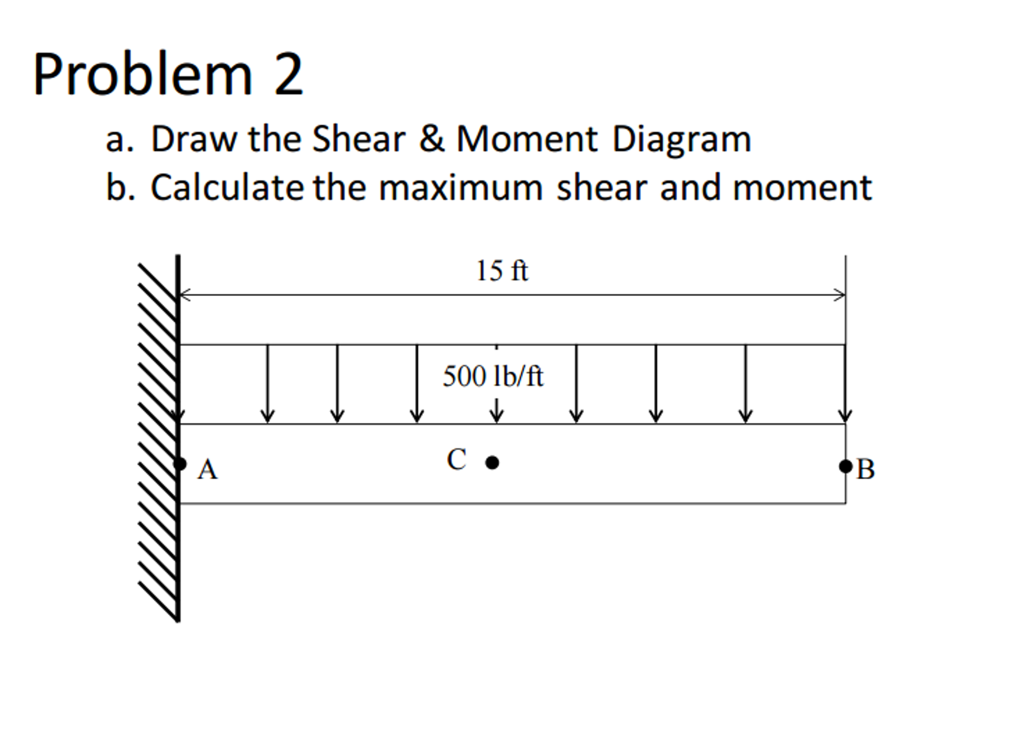 Shear Moment Diagram Solver Manual Of Wiring Bending Calculator Solved Draw The Calculate Maxi Rh Chegg Com And