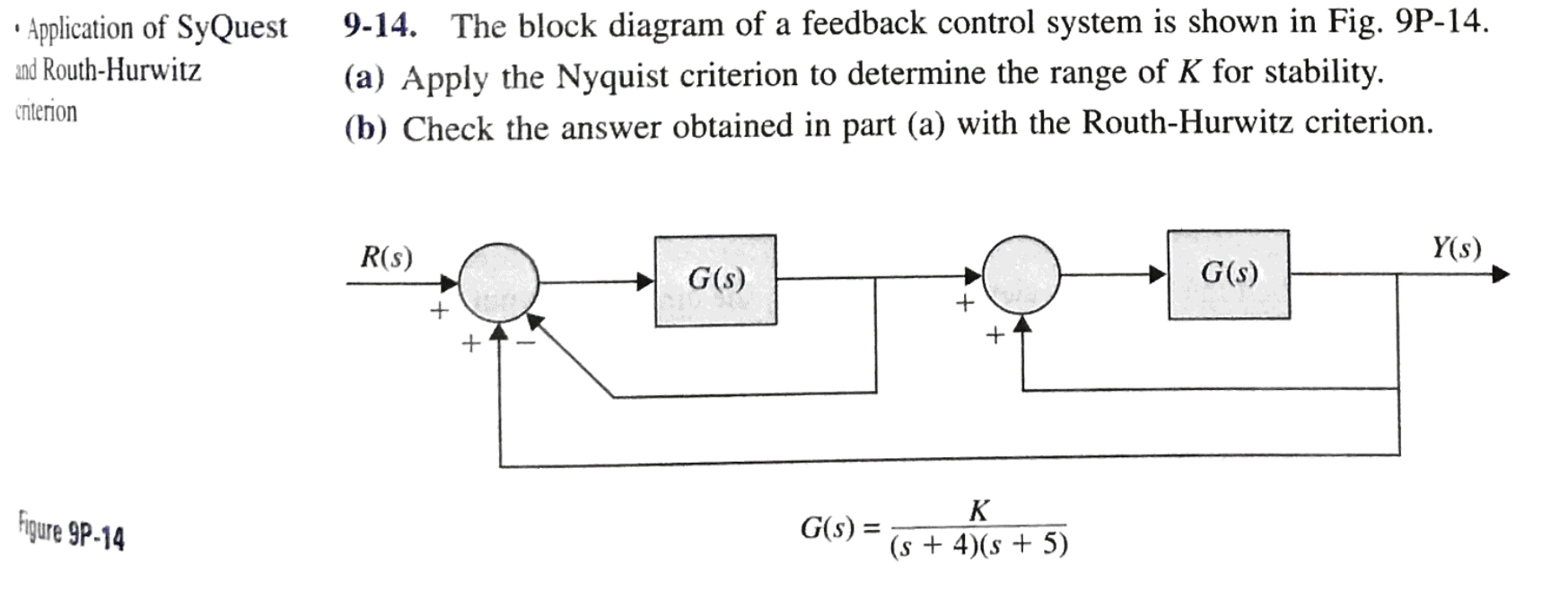 Question: The block diagram of a feedback control system is shown in Fig.  9P-14. Apply the Nyquist criterio.