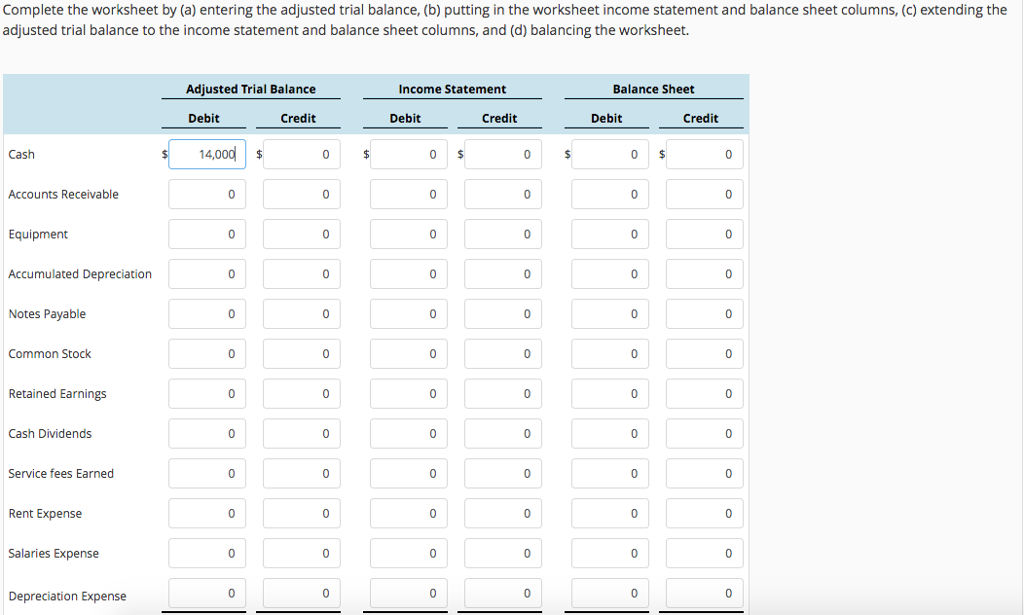 Solved: Worksheet The Adjusted Trial Balance Columns Of A ...