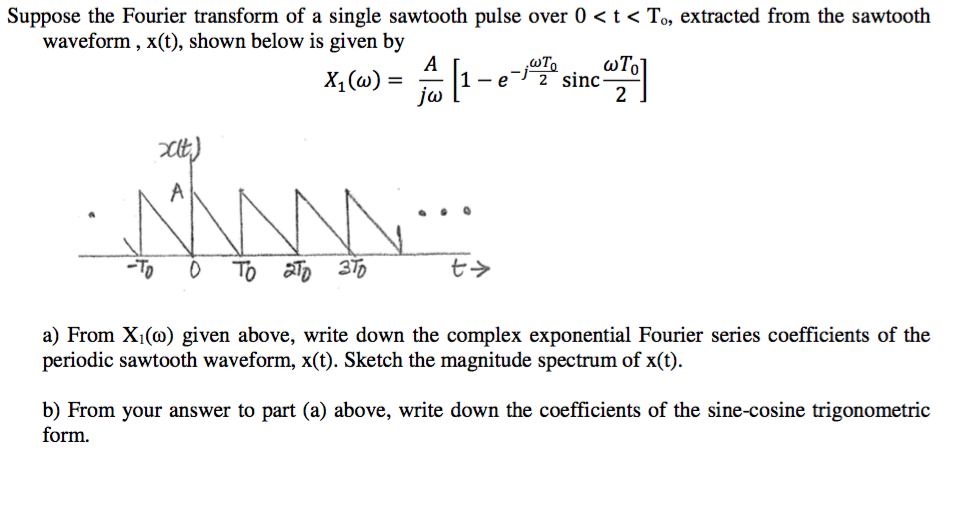 Solved: Suppose The Fourier Transform Of A Single Sawtooth