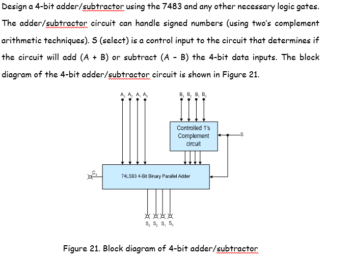 solved: design a 4-bit adder/subtractor using the 7483 and ... 2 s complement logic diagram logic diagram of 4 2 encoder
