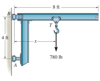 Solved: The Cantilevered Jib Crane Is Used To Support The