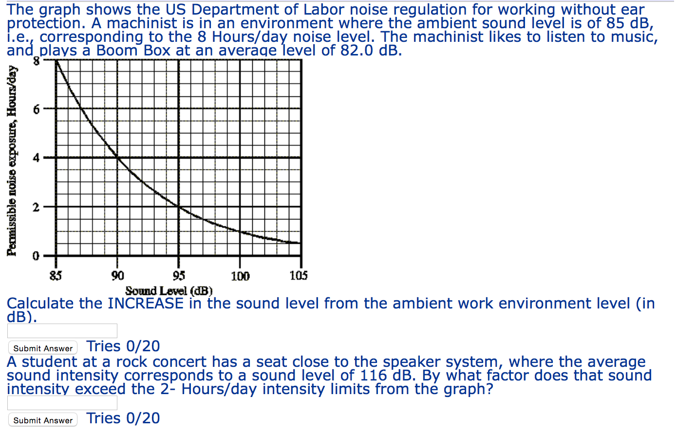 Solved: The Graph Shows The US Department Of Labor Noise R