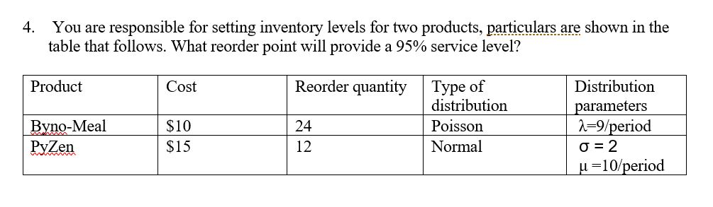 You are responsible for setting inventory levels for two products particulars are shown  sc 1 st  Chegg & Solved: 4. You Are Responsible For Setting Inventory Level ...