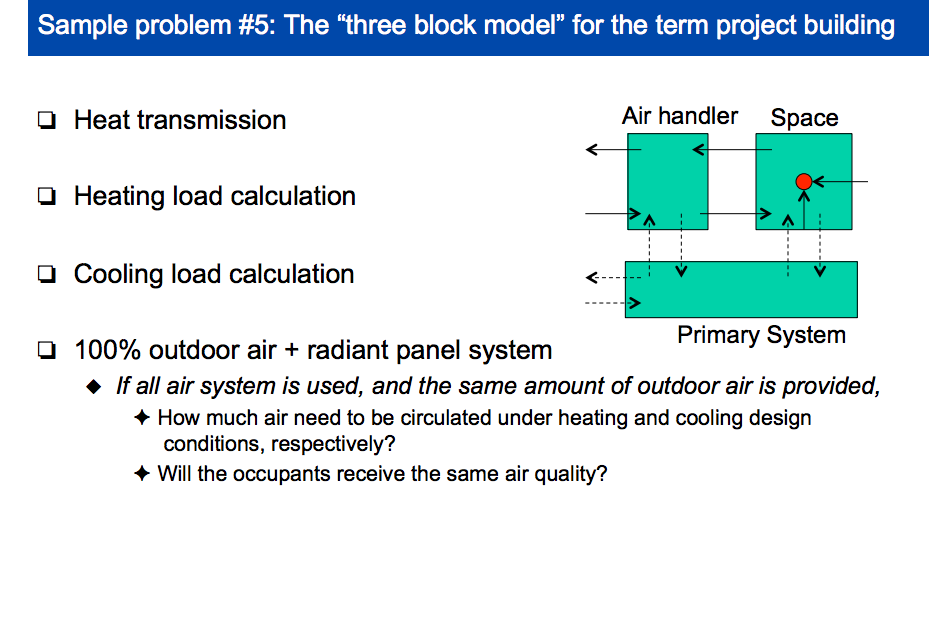 Solved: Heat Transmission Heating Load Calculation Cooling