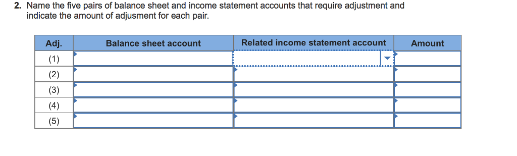 solved 2 name the five pairs of balance sheet and income