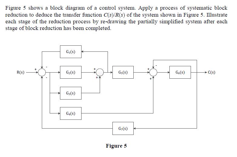 Block Diagram Reduction Process Control Data Wiring Diagrams