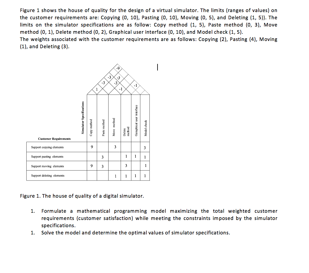 Design house of quality - Figure 1 Shows The House Of Quality For The Design Of A Virtual Simulator The
