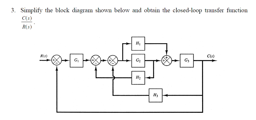 Solved  3  Simplify The Block Diagram Shown Below And Obta