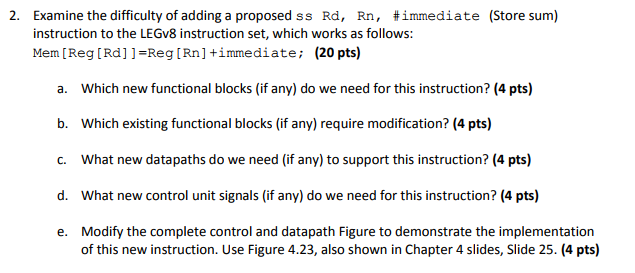 2. Examine The Difficulty Of Adding A Proposed Ss ...
