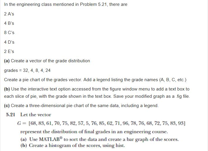 Solved In The Engineering Class Mentioned In Problem 521