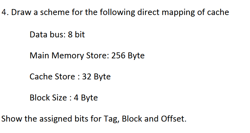 on cache memory direct mapping