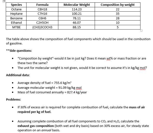 Solved: Species Octane Heptane Benzene Ethanol MTBE Formul