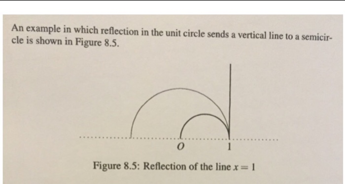 which is an example of reflection