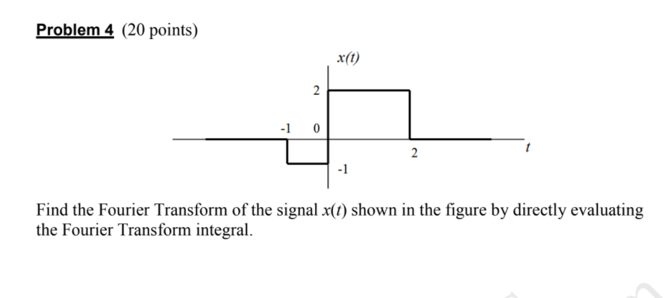 Problem 4 (20 points) x(0) -1 0 -1 Find the Fourier Transform of the signal x(t) shown in the figure by directly evaluating the Fourier Transform integral.