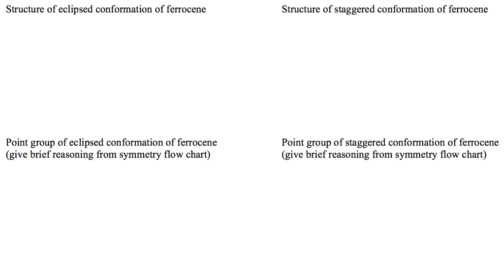 Solved A What Are The Point Groups For Ferrocene In The