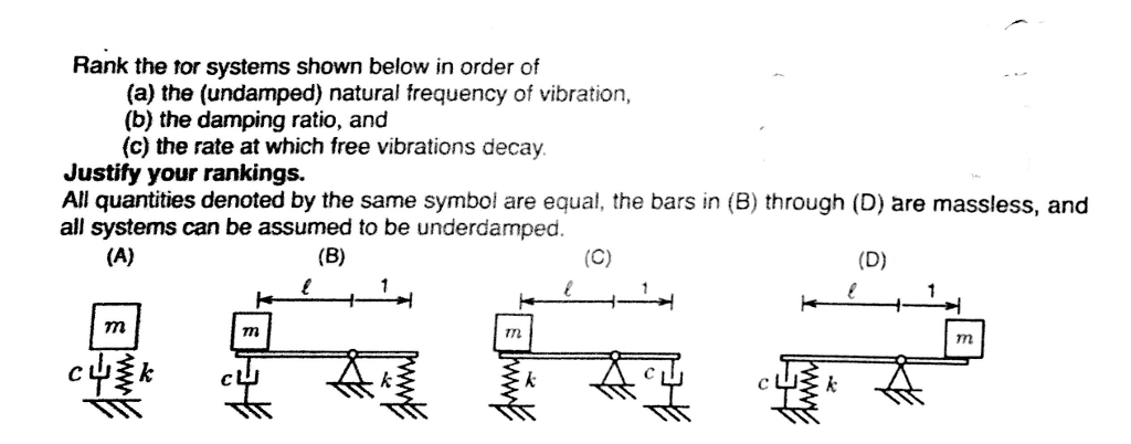 Solved Rank The For Systems Shown Below In Order Of A T