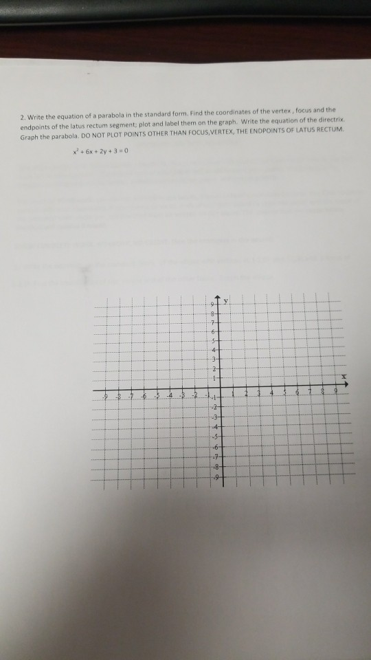 Solved 2 Write The Equation Of A Parabola In The Standar