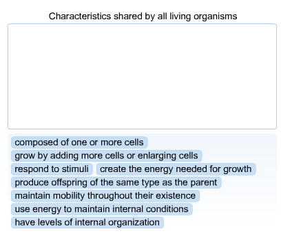 what are the six scientific methods