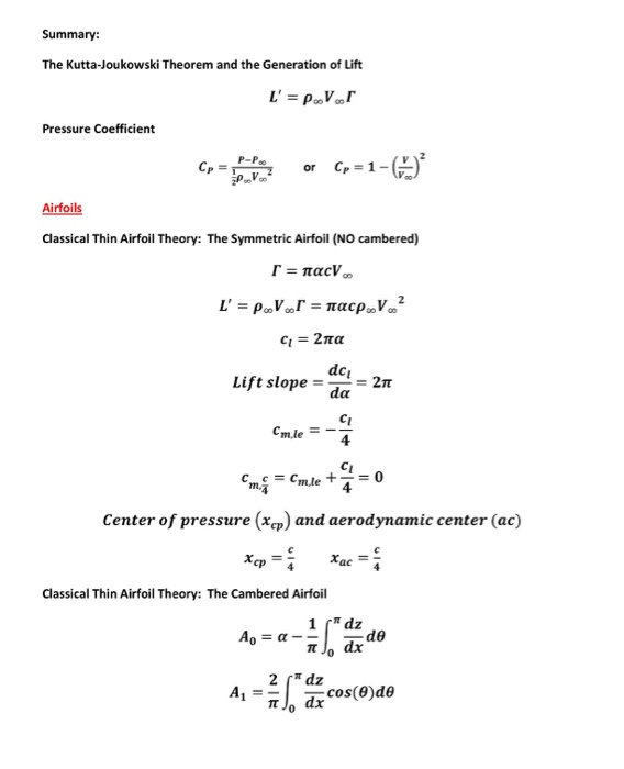 Problem 1  (40 Points) Consider A NACA 1408 Airfoi