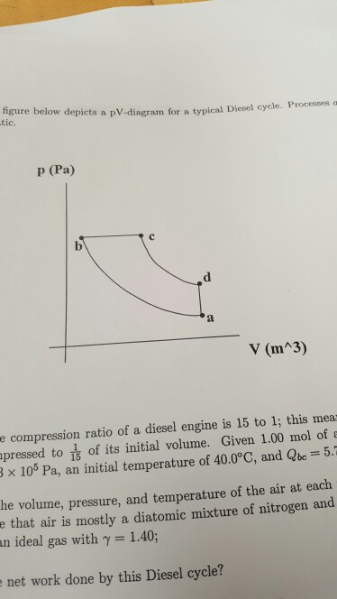 Solved The Figure In The Picture Depicts A Pv Diagram For