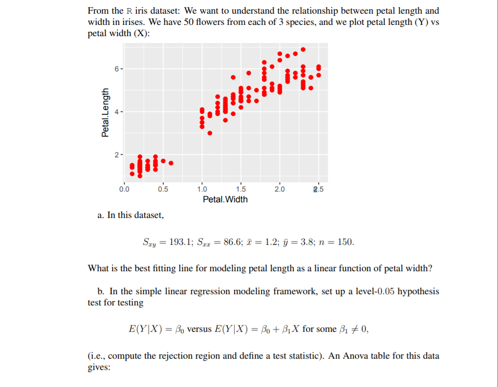 Solved From The R Iris Dataset We Want To Understand The