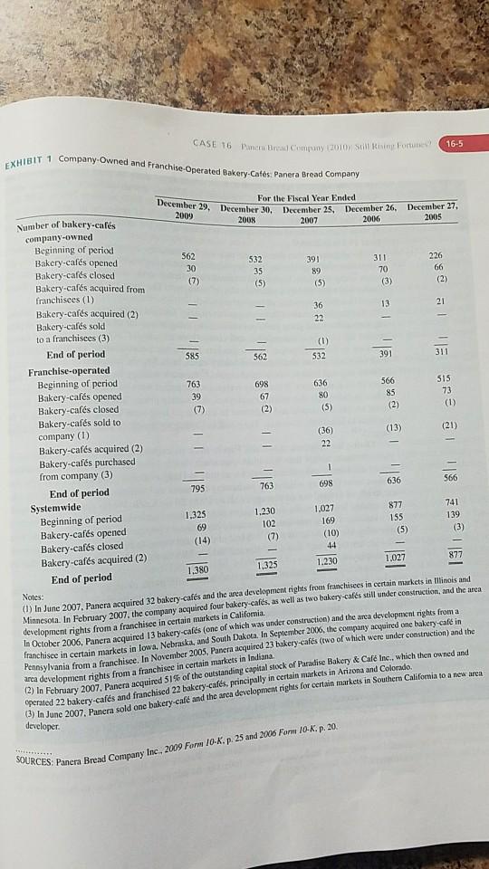 panera bread company case study