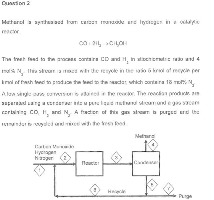 Question 2 Methanol is synthesised from carbon monoxide and hydrogen in a  catalytic reactor. CO