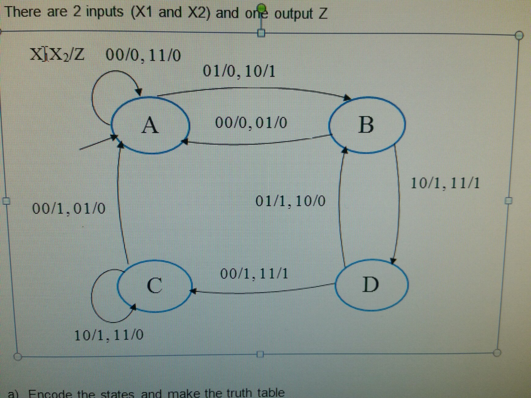 Solved: VIII. The State Diagram For A Sequential Circuit I ...