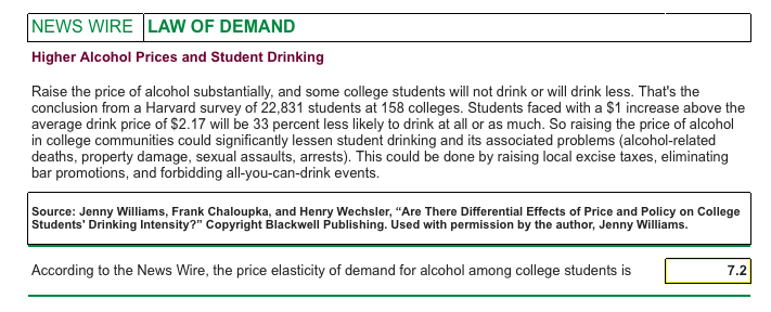 Solved: Raise The Price Of Alcohol Substantially, And Some ...