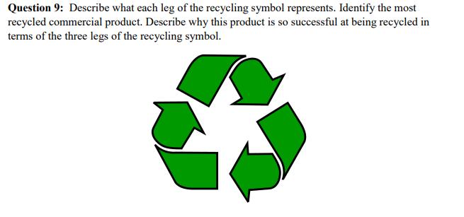 Question 9 Describe What Each Leg Of The Recyclin Chegg