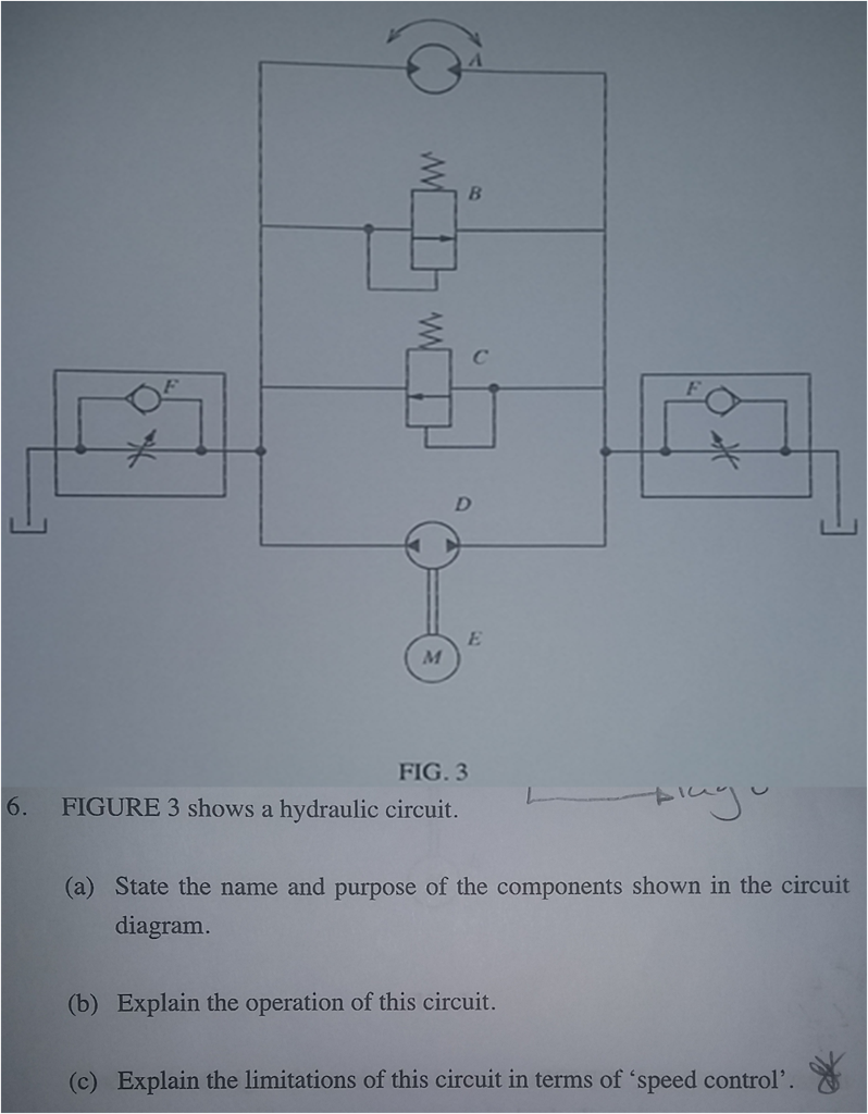 Solved: FIGURE 3 Shows A Hydraulic Circuit. State The Name ...