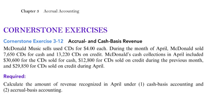 Solved: McDonald Music Sells Used CDs For $4 00 Each  Duri