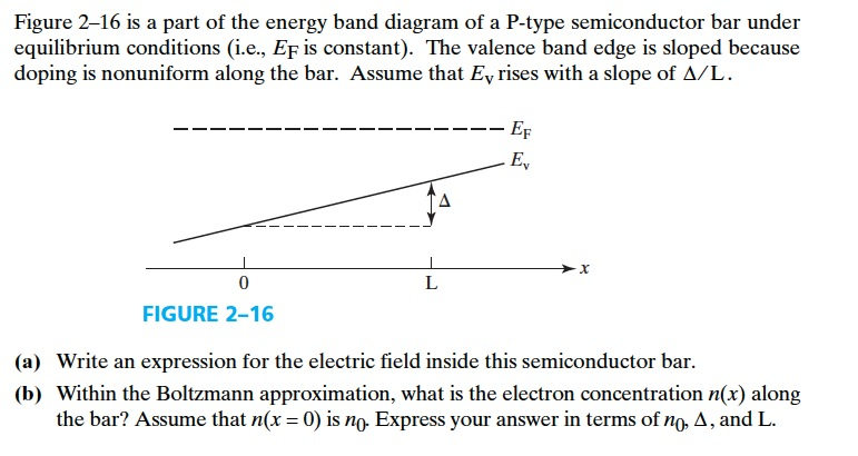 Solved Figure 2 16 Is A Part Of The Energy Band Diagram O