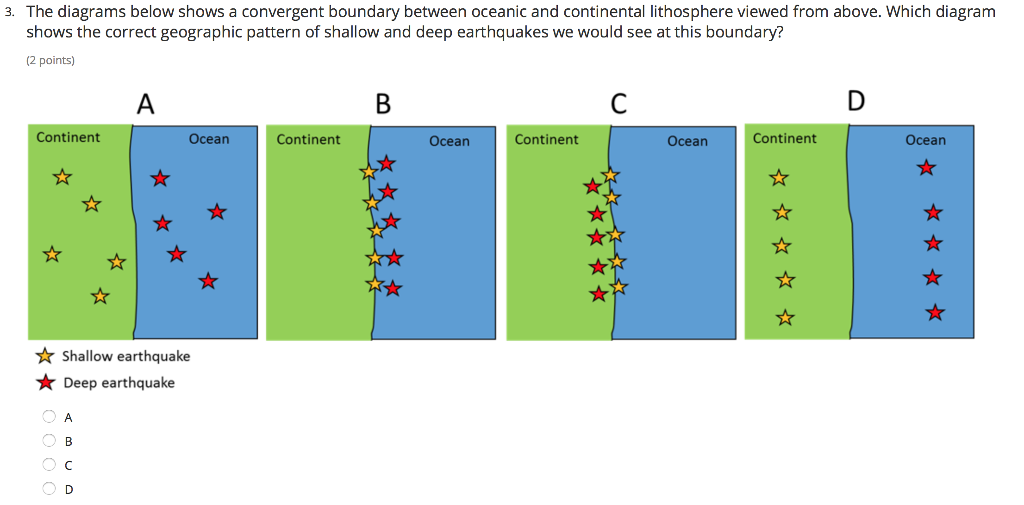 Solved 3 The Diagrams Below Shows A Convergent Boundary