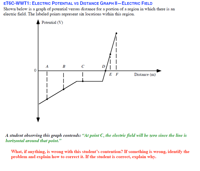 Solved Electric Potential Vs Distance Graph Ii Electric