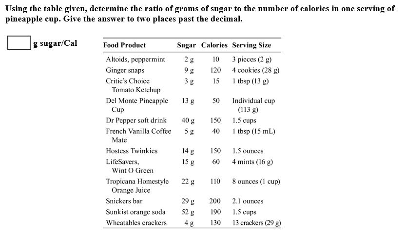 Question: Using the table given, determine the ratio of grams of sugar to  the number of calories in one ser.