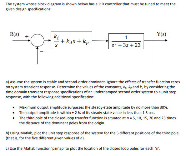 The System Whose Block Diagram Is Shown Below Has Chegg