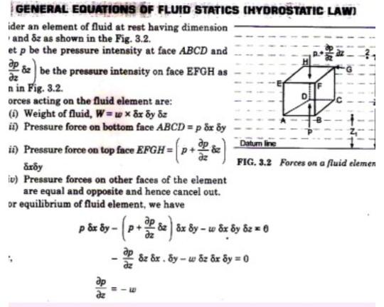 Rose Glen North Dakota ⁓ Try These Explain Fluid Pressure