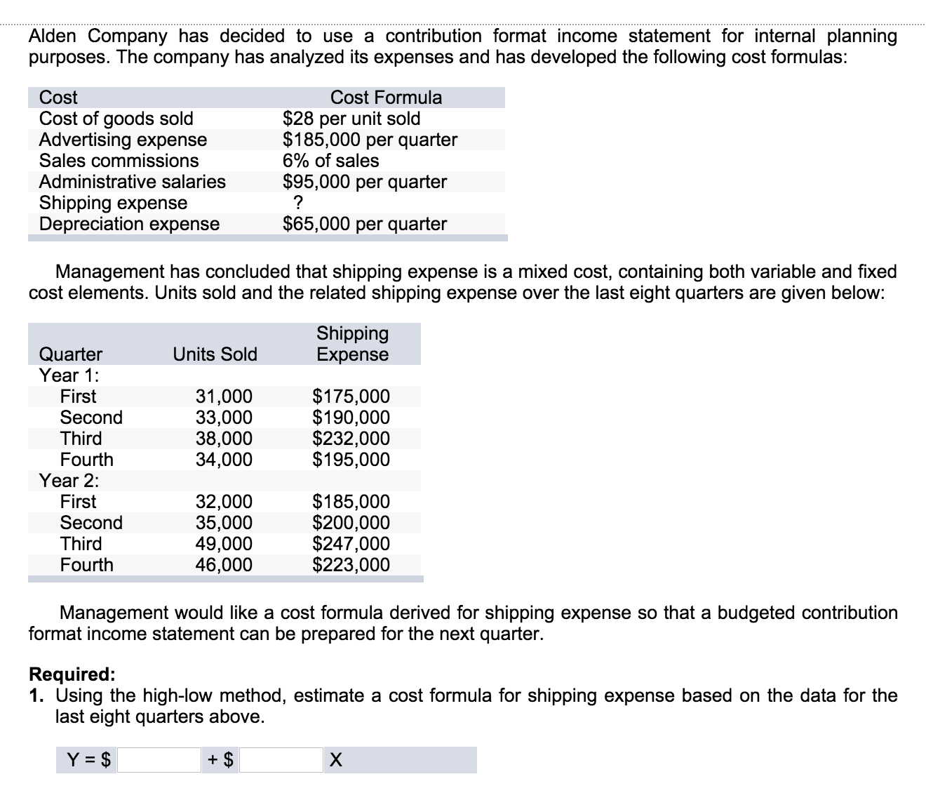 budgeted contribution format income statement ecza productoseb co