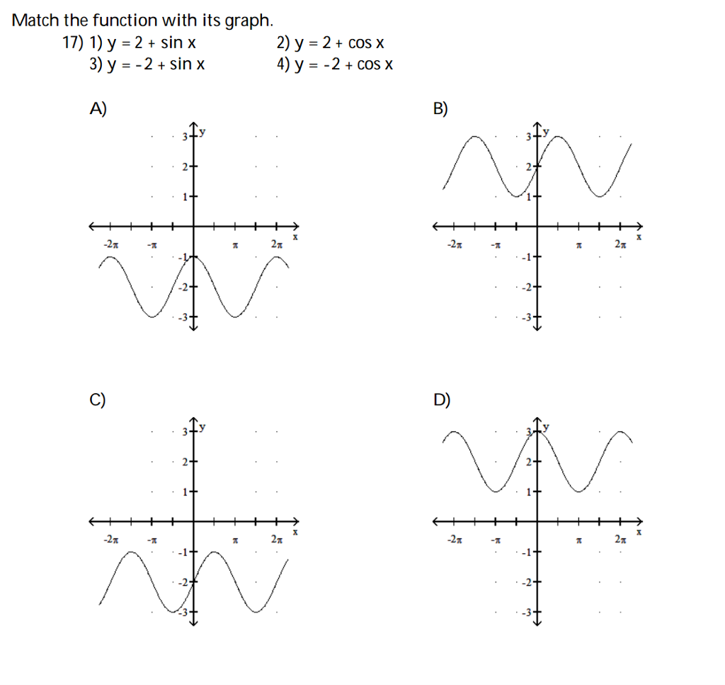 solved match the function with its graph 1 y 2 sin