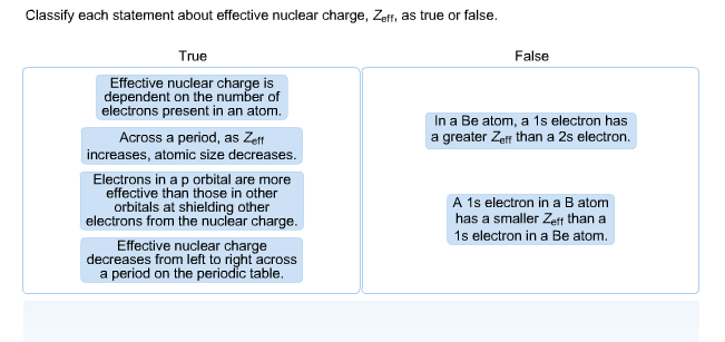 Solved classify each statement about effective nuclear ch classify each statement about effective nuclear charge zeff as true or false false true urtaz