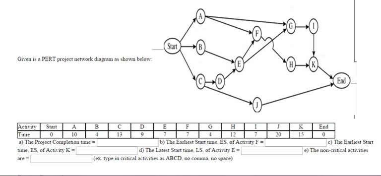 Given Is A    PERT       Project    Network    Diagram    As Shown B