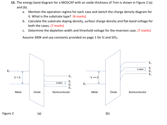 13 The Energy Band Diagram For A Moscap With An O Chegg