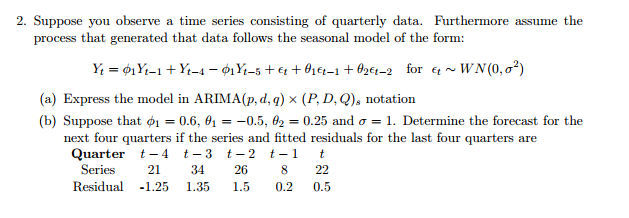 Solved: Suppose You Observe A Time Series Consisting Of Qu