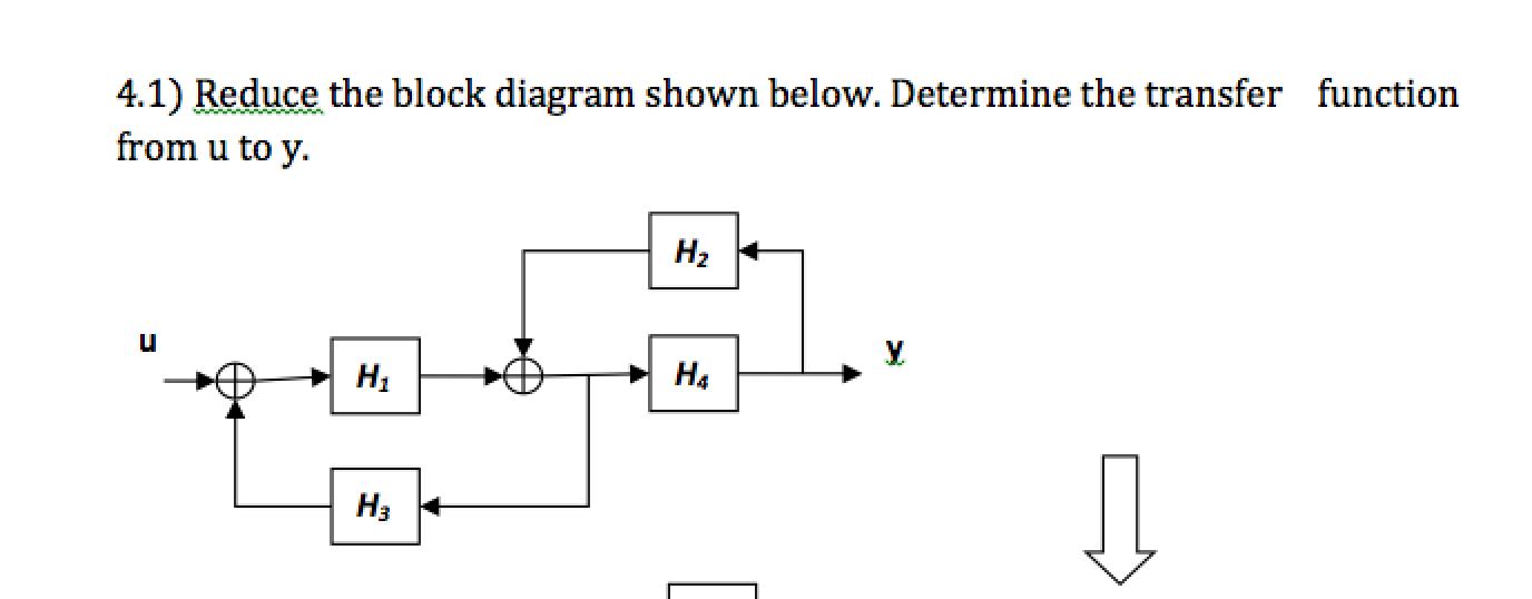 solved reduce the block diagram shown below determine th. Black Bedroom Furniture Sets. Home Design Ideas