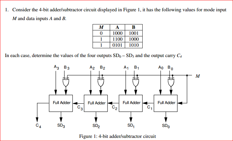 4 Bit Adder Logic Diagram - Wiring Diagram Data Schema  Bit Adder Schematic on 16-bit adder, binary adder, 8 bit adder, 5 bit adder, 3 bit adder, full adder, 32 bit adder,