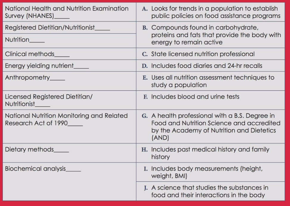 Solved National Health And Nutrition Examination Survey