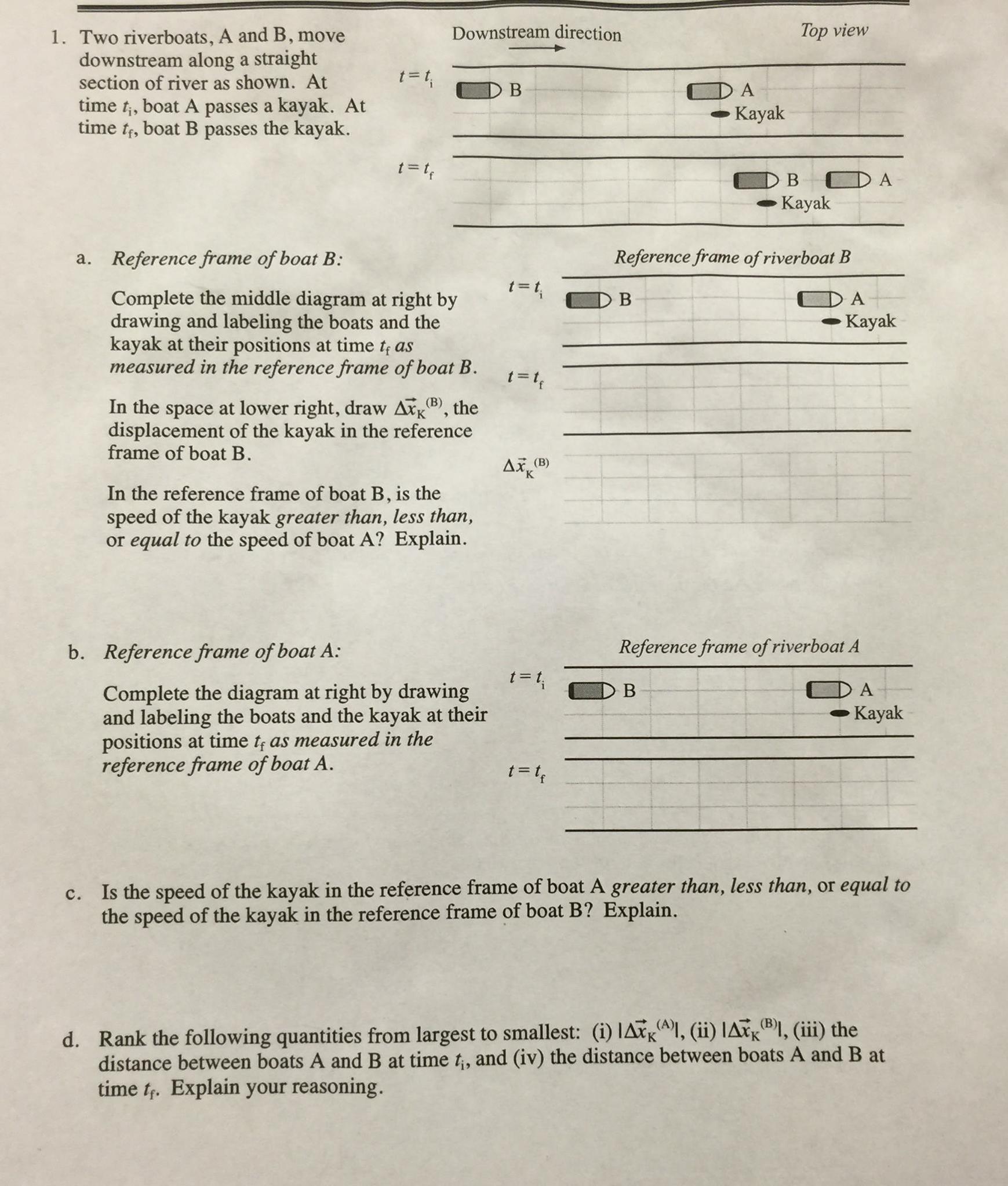 graph essay writing for upsc pdf